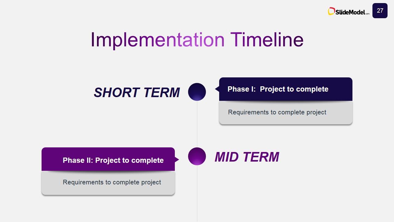 Case Studies Short Term Implementation Timeline Slide - SlideModel