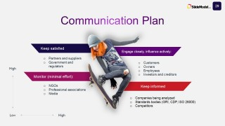 PowerPoint Communication Plan for Case Study