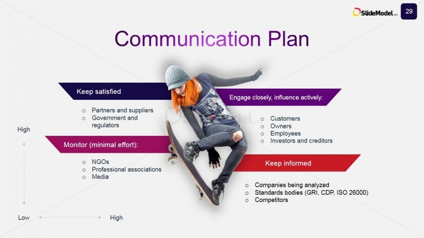 Case Study Communication Plan Slide Design - Slidemodel