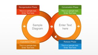 4 Phase Business Process PowerPoint Presentation