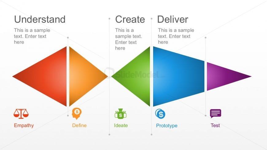 Business Design Process PowerPoint Templates