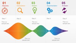 5 Phases Business Design Process Infographics