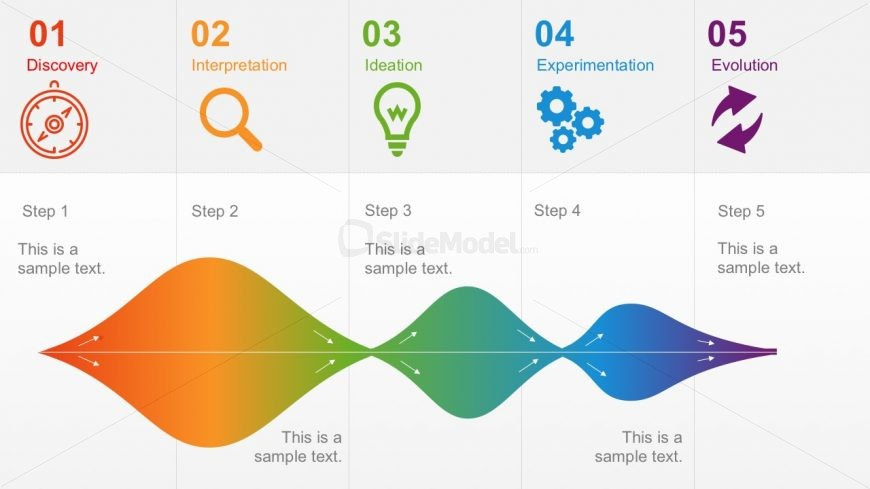 5 Phases Business Design Process Infographics Slidemodel