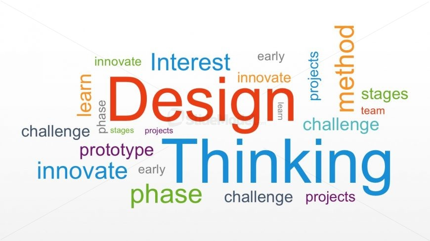 Creative Design Thinking Template Background