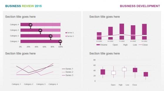 Business Development Goal Achievement Dashboard