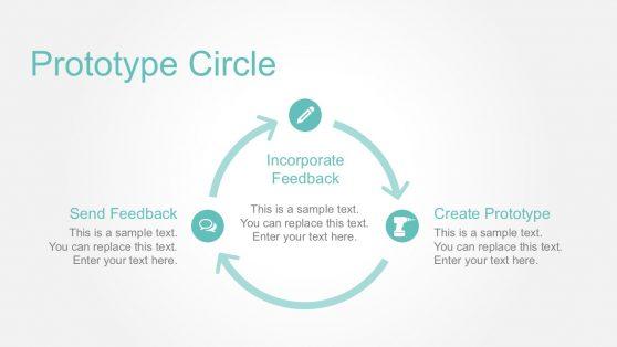 Prototype Circle Infographic Slide PowerPoint