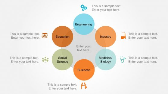 Design Thinking Product Success Template