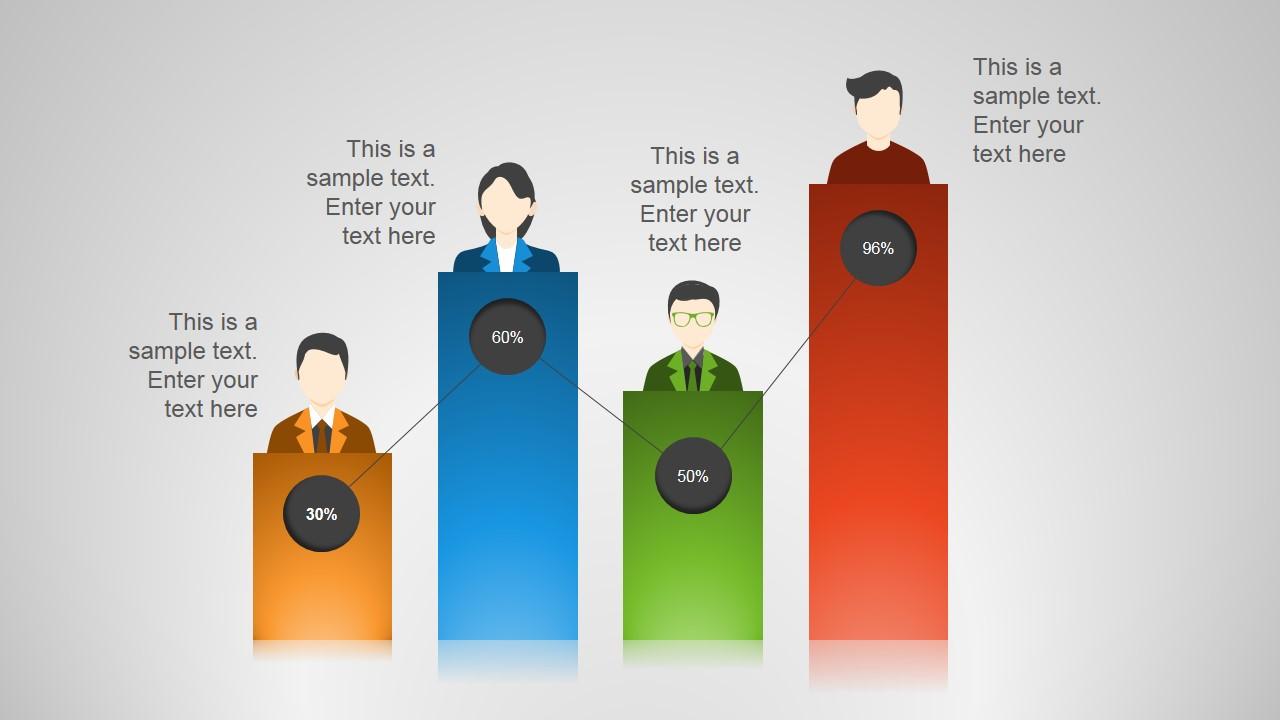 employee skills powerpoint template slidemodel employee bar chart for powerpoint