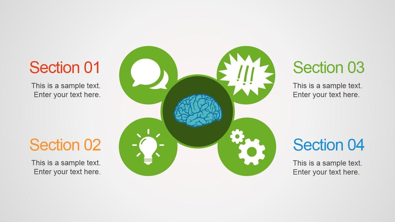 Business Idea Concept Diagram