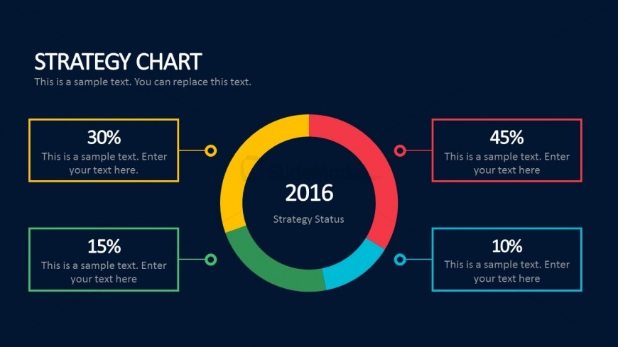 PowerPoint Strategy Chart  With Editable Text Boxes