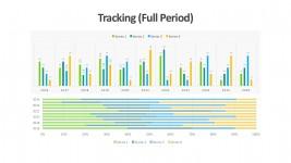 Sales Marketing Dashboard PowerPoint