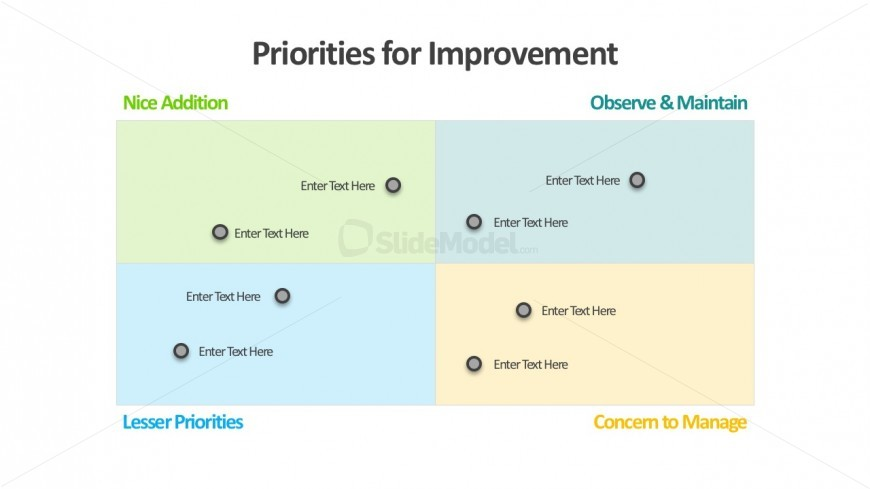 Business SWOT And Priorities Pictograph PowerPoint