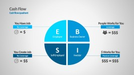 Editable Cash Flow Quadrant PowerPoint Templates
