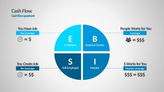 How To Leverage Income PowerPoint Template