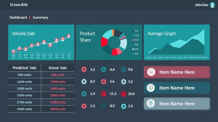 Professional Dashboard Template For Sales Slidemodel