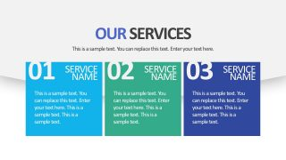 Core Product Services PowerPoint Template