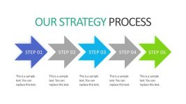 5 Step Strategy Process PowerPoint Slides