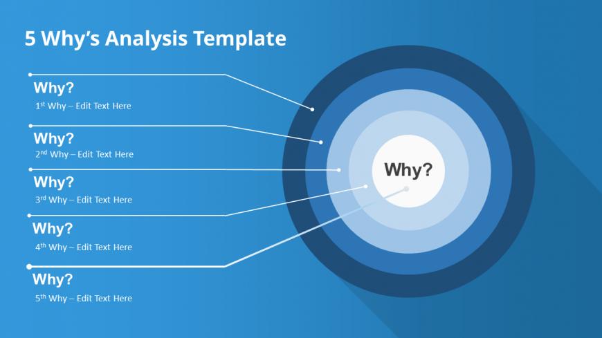 5 Whys Template Powerpoint Slidemodel