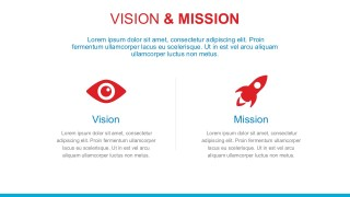 Company Vision And Mission Report For PowerPoint
