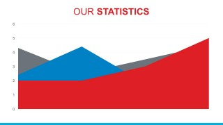 Supply Chain Annual Statistics For PowerPoint Report