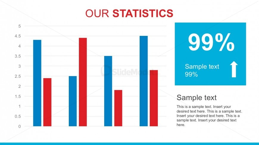 Editable Bar Graph With Percentages Powerpoint Template - Slidemodel