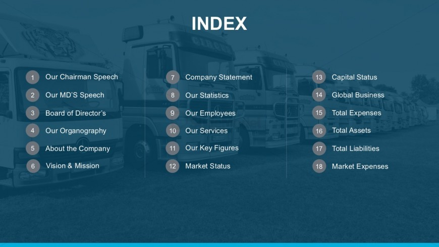 supply chain powerpoint report table of content slidemodel. Black Bedroom Furniture Sets. Home Design Ideas