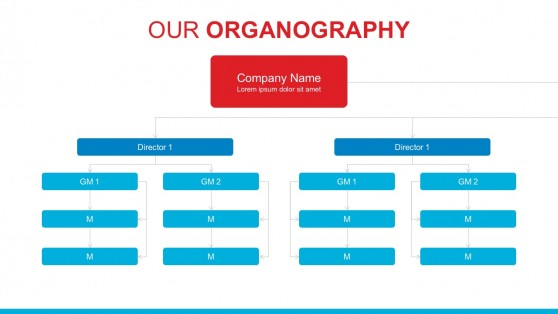 Business Chain Of Command PowerPoint Template