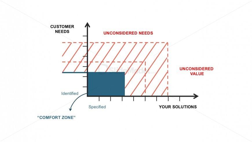 Customer Decision Analysis PowerPoint Templates