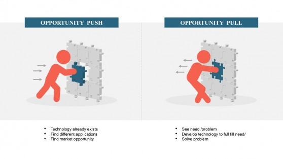 Market Opportunity Analysis Framework Infographics