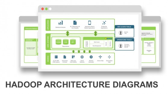 Data architecture powerpoint templates hadoop architecture powerpoint diagram toneelgroepblik