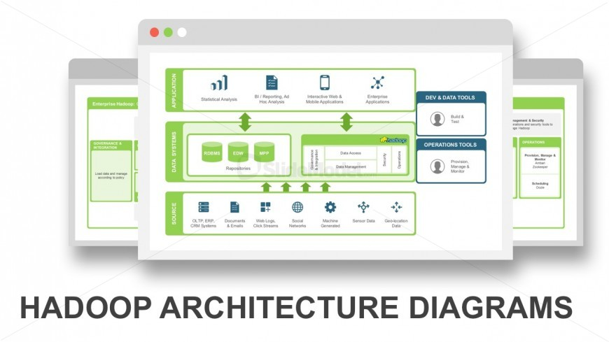 Hadoop distributed file system powerpoint slidemodel for Hadoop 2 x architecture