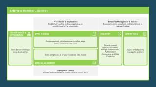 Editable Hadoop Data Systems PowerPoint