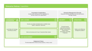 Editable HDFS File Diagrams For Business PowerPoint