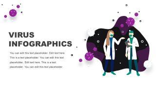 Slides of Virus Infographics PPT