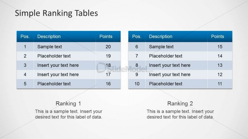 PowerPoint Tables for Ranking Comparisons