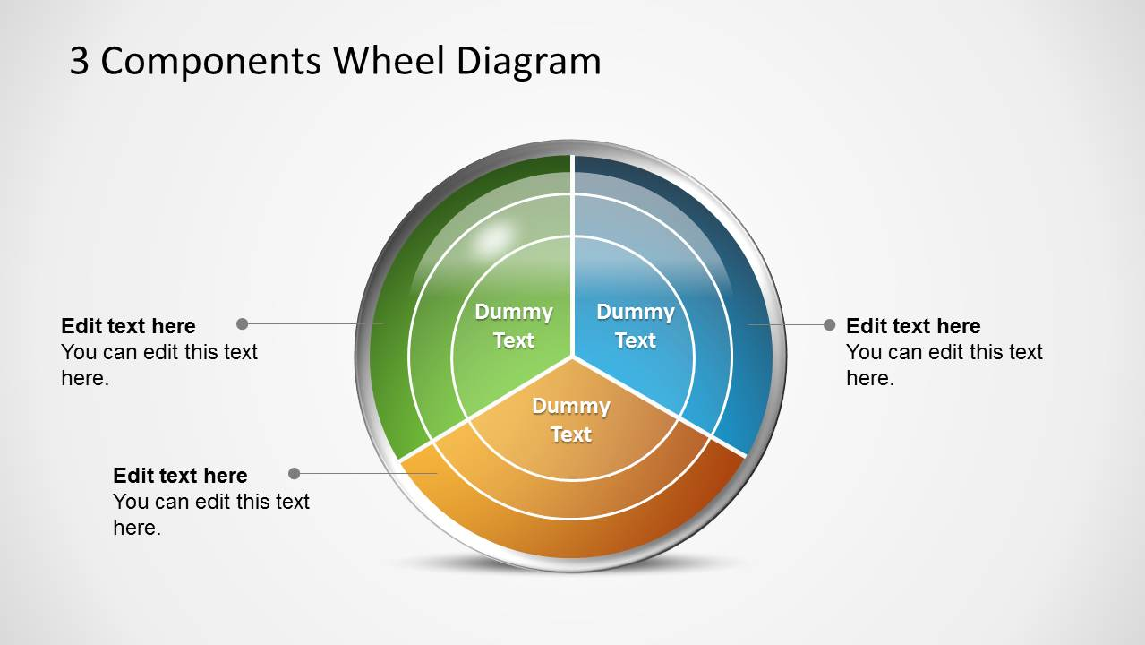 3 components wheel diagram for powerpoint slidemodel rh slidemodel com Wheel PowerPoint Template Presentation Diagrams