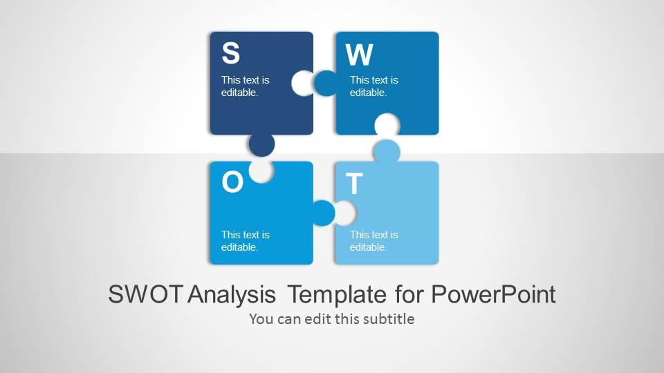 Swot Analysis Chart Template Datariouruguay