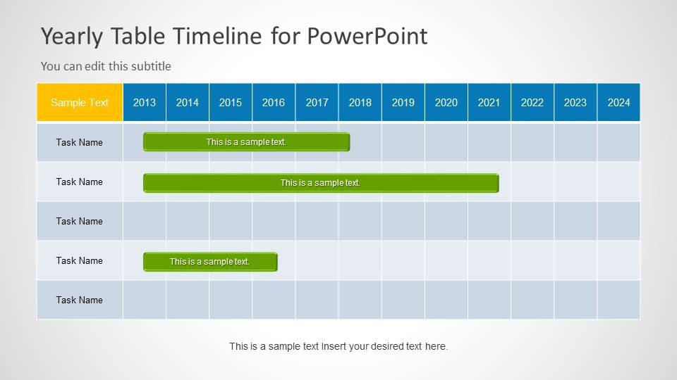 Project Management Time Table Milestones Gantt Chart - SlideModel