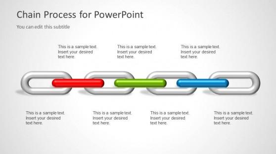 6037-01-chain-process-2
