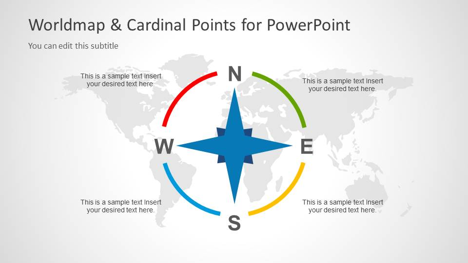 Compass & Cardinal Points Slide Design