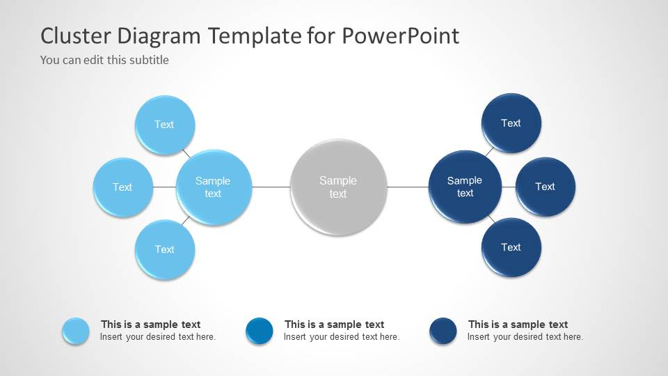 Cluster Diagram Template For Powerpoint