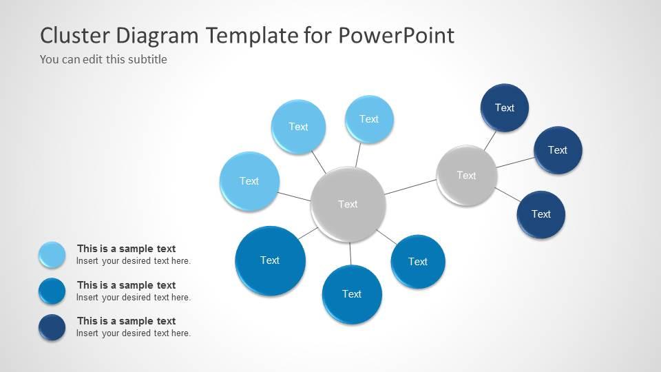Cluster Diagram Template For Powerpoint Slidemodel