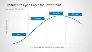 Maturity Curve for PowerPoint