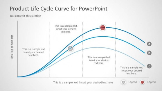 Maturity Stage of Product Life Cycle for PowerPoint
