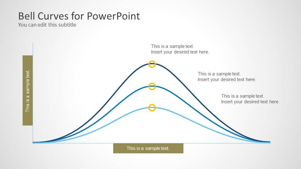 bell curve for powerpoint - slidemodel, Powerpoint templates