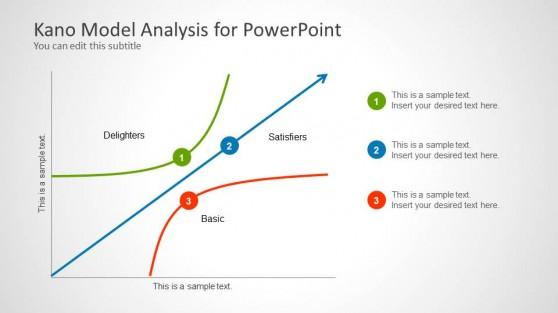 kano model powerpoint templates rh slidemodel com