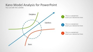 Kano Model Analysis Template for PowerPoint