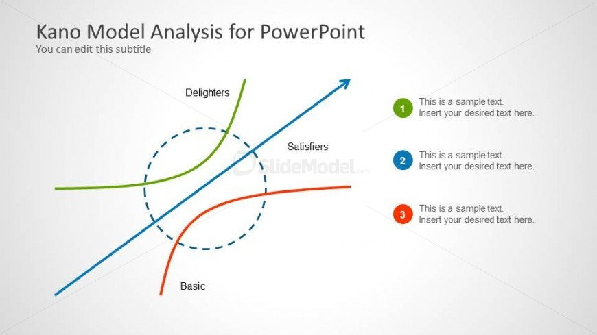 Graph Templates For Powerpoint