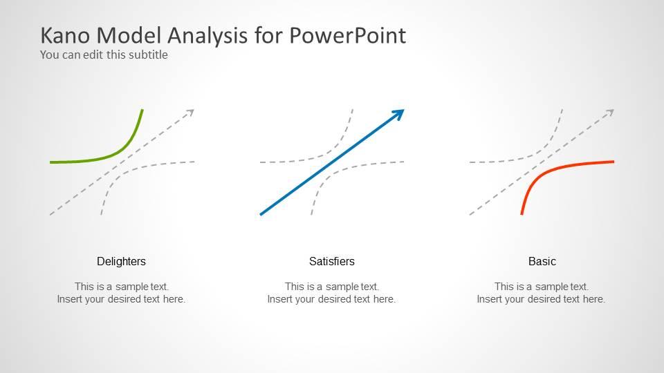 kano model analysis for powerpoint slidemodel rh slidemodel com