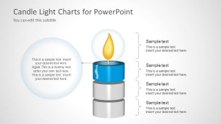 candle swot Here is the swot analysis of h&m group which is a swedish company engaged in designing and  home » swot » swot analysis of h&m swot  candle and candle.